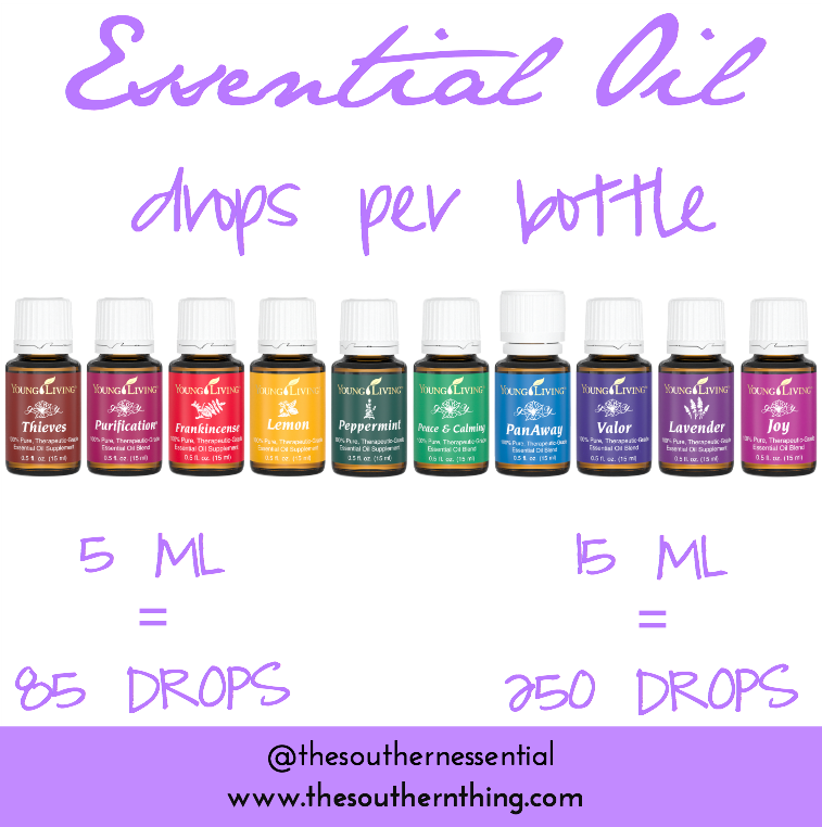 How many drops of essential oil are in a 5ml and 15ml bottle